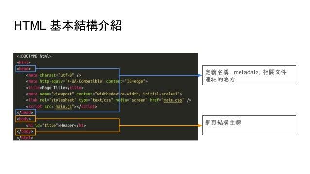 HTML 基本結構介紹 網頁結構主體 定義名稱,metadata,相關文件 連結的地方
