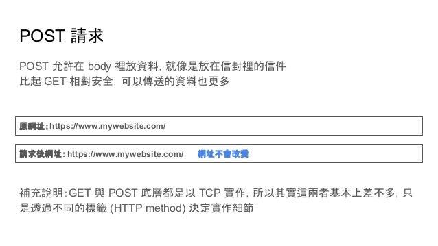 POST 請求 POST 允許在 body 裡放資料,就像是放在信封裡的信件 比起 GET 相對安全,可以傳送的資料也更多 原網址:https://www.mywebsite.com/ 請求後網址:https://www.mywebsite.c...