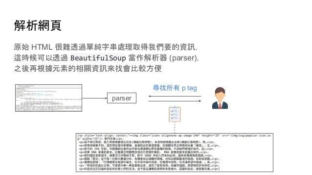 解析網頁 原始 HTML 很難透過單純字串處理取得我們要的資訊, 這時候可以透過 BeautifulSoup 當作解析器 (parser), 之後再根據元素的相關資訊來找會比較方便 parser 尋找所有 p tag