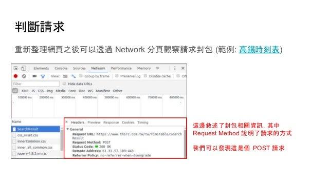 判斷請求 重新整理網頁之後可以透過 Network 分頁觀察請求封包 (範例: 高鐵時刻表) 這邊敘述了封包相關資訊,其中 Request Method 說明了請求的方式 我們可以發現這是個 POST 請求
