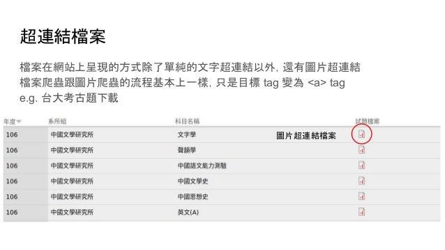 超連結檔案 檔案在網站上呈現的方式除了單純的文字超連結以外,還有圖片超連結 檔案爬蟲跟圖片爬蟲的流程基本上一樣,只是目標 tag 變為 <a> tag e.g. 台大考古題下載 圖片超連結檔案