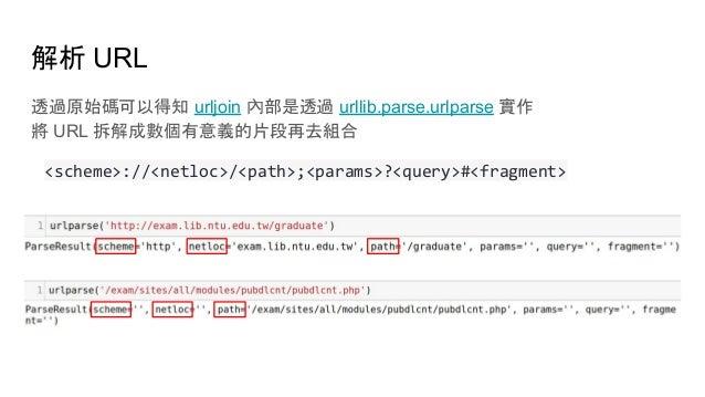 解析 URL 透過原始碼可以得知 urljoin 內部是透過 urllib.parse.urlparse 實作 將 URL 拆解成數個有意義的片段再去組合 <scheme>://<netloc>/<path>;<params>?<query>#...