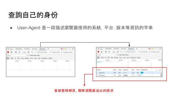 查詢自己的身份 ● User-Agent 是一段描述瀏覽器使用的系統,平台,版本等資訊的字串 重新整理網頁,觀察瀏覽器送出的請求