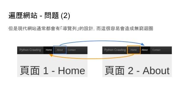 遍歷網站 - 問題 (2) 但是現代網站通常都會有「導覽列」的設計,而這很容易會造成無窮迴圈