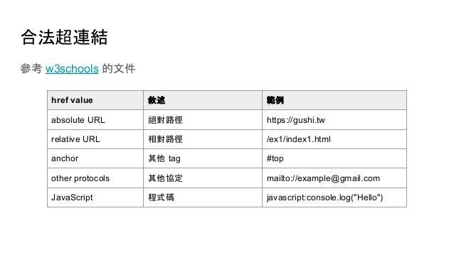 合法超連結 參考 w3schools 的文件 href value 敘述 範例 absolute URL 絕對路徑 https://gushi.tw relative URL 相對路徑 /ex1/index1.html anchor 其他 ta...