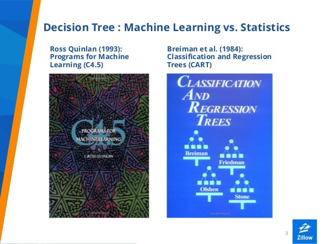 Data Science At Zillow Slide 3