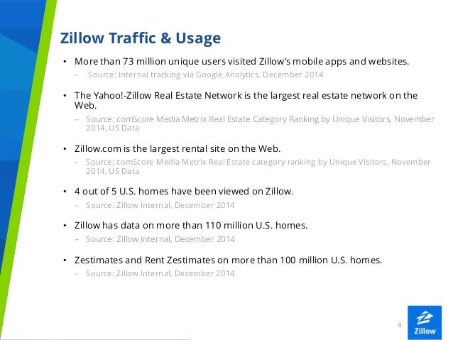 Data Science At Zillow