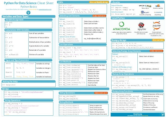 Python For Data Science Cheat Sheet