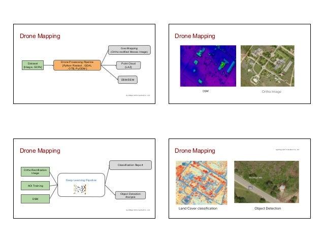Python for GIS