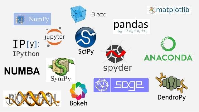Qt Io For Python