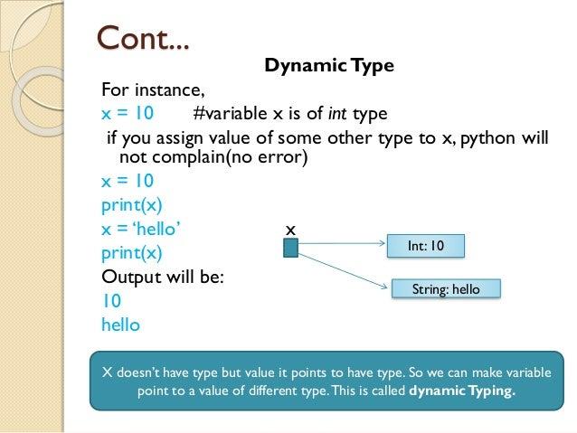 Python-01| Fundamentals