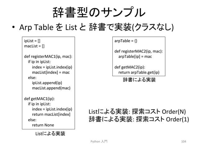 ㎡᭩ᆺ䛾䝃䞁䝥䝹  • Arp  Table  䜢  List  䛸㻌㎡᭩䛷ᐇ(䜽䝷䝇䛺䛧)  Python  ධ㛛  104  ipList  =  []  macList  =  []  def  registerMAC1(ip,  ma...