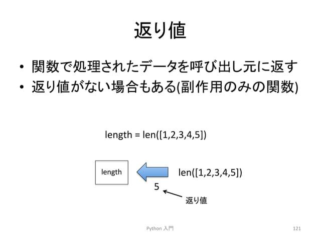 ㏉䜚್  • 㛵ᩘ䛷ฎ⌮䛥䜜䛯䝕䞊䝍䜢䜃ฟ䛧ඖ䛻㏉䛩  • ㏉䜚್䛜䛺䛔ሙྜ䜒䛒䜛(స⏝䛾䜏䛾㛵ᩘ)  Python  ධ㛛  121  length  =  len([1,2,3,4,5])  length  len([1,2,3,4,5...