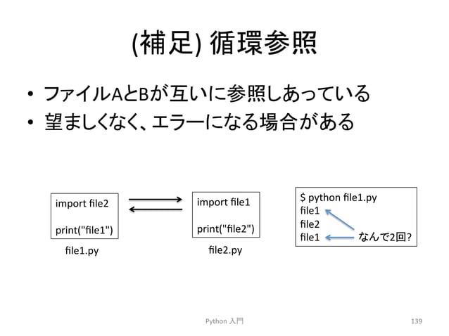 (⿵㊊)  ᚠ⎔ཧ↷  • 䝣䜯䜲䝹A䛸B䛜䛔䛻ཧ↷䛧䛒䛳䛶䛔䜛  • ᮃ䜎䛧䛟䛺䛟䚸䜶䝷䞊䛻䛺䜛ሙྜ䛜䛒䜛  Python  ධ㛛  139  import  file2  print(file1)  import  file1  prin...