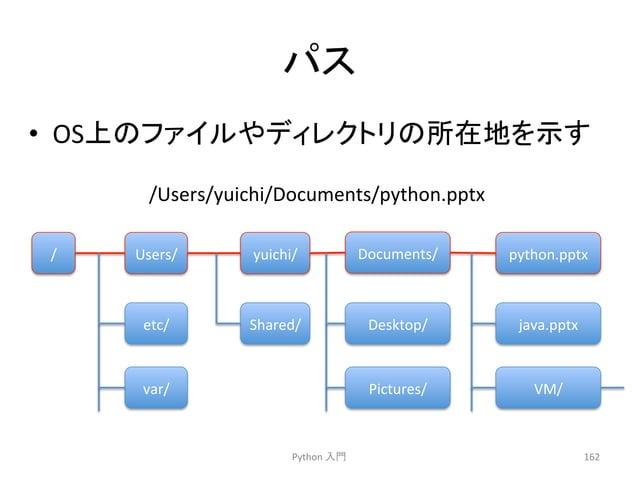 䝟䝇  • OSୖ䛾䝣䜯䜲䝹䜔䝕䜱䝺䜽䝖䝸䛾ᡤᅾᆅ䜢♧䛩  Python  ධ㛛  162  /Users/yuichi/Documents/python.pptx  /  Users/  yuichi/  Documents/  python...