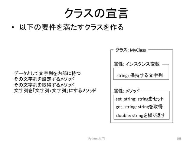 䜽䝷䝇䛾ᐉゝ  • ௨ୗ䛾せ௳䜢‶䛯䛩䜽䝷䝇䜢స䜛  Python  ධ㛛  205  䜽䝷䝇:  MyClass  ᒓᛶ:  䜲䞁䝇䝍䞁䝇ኚᩘ  string:  ಖᣢ䛩䜛ᩥᏐิ  ᒓᛶ:  䝯䝋䝑䝗  set_string:  string...