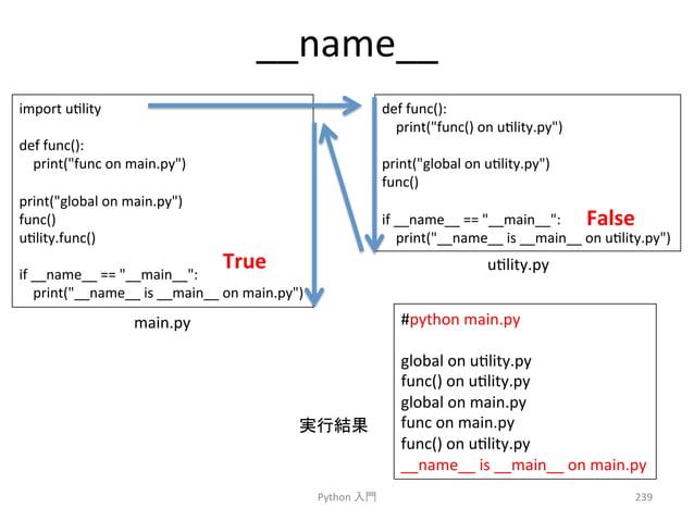 __name__  Python  ධ㛛  239  import  uclity  def  func():  print(func  on  main.py)  print(global  on  main.py)  func()  ucl...