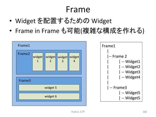 Frame  • Widget  䜢㓄⨨䛩䜛䛯䜑䛾  Widget  • Frame  in  Frame  䜒ྍ⬟(」㞧䛺ᵓᡂ䜢స䜜䜛)  Python  ධ㛛  268  Frame1  Frame2  Frame3  widget  1 ...