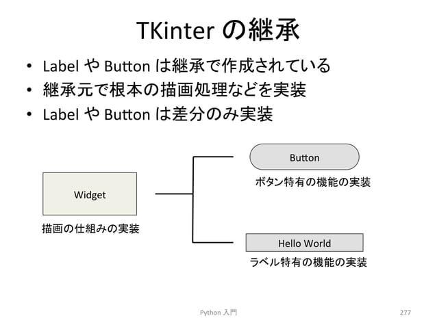 TKinter  䛾⥅ᢎ  • Label  䜔  Bu7on  䛿⥅ᢎ䛷సᡂ䛥䜜䛶䛔䜛  • ⥅ᢎඖ䛷᰿ᮏ䛾ᥥ⏬ฎ⌮䛺䛹䜢ᐇ  • Label  䜔  Bu7on  䛿ᕪศ䛾䜏ᐇ  Python  ධ㛛  277  Widget  Bu7...