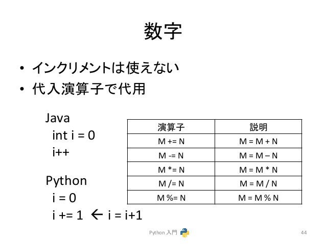 ᩘᏐ  • 䜲䞁䜽䝸䝯䞁䝖䛿䛘䛺䛔  • ௦ධ₇⟬Ꮚ䛷௦⏝  Python  ධ㛛  44  ₇⟬Ꮚ  ㄝ  M  +=  N  M  =  M  +  N  M  -‐=  N  M  =  M  –  N  M  *=  N  M  ...