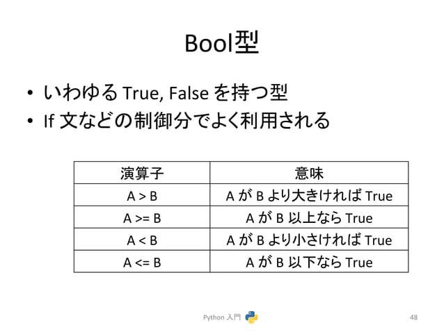 Boolᆺ  • 䛔䜟䜖䜛  True,  False  䜢ᣢ䛴ᆺ  • If  ᩥ䛺䛹䛾ไᚚศ䛷䜘䛟⏝䛥䜜䜛  Python  ධ㛛  48  ₇⟬Ꮚ  ព  A  >  B  A  䛜  B  䜘䜚䛝䛡䜜䜀  True  A  >= ...