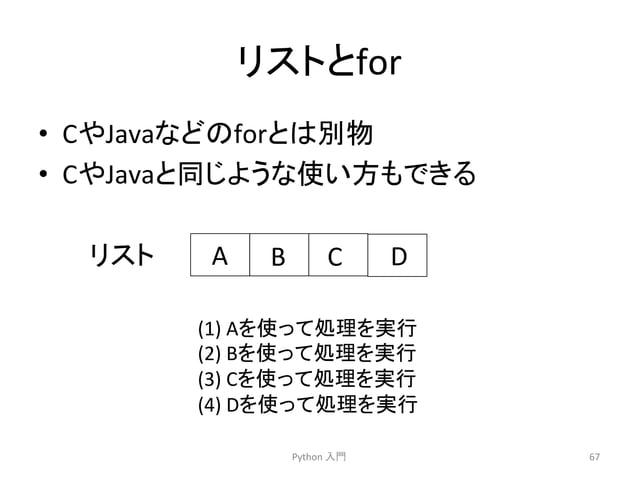 䝸䝇䝖䛸for  • C䜔Java䛺䛹䛾for䛸䛿ู≀  • C䜔Java䛸ྠ䛨䜘䛖䛺䛔᪉䜒䛷䛝䜛  Python  ධ㛛  67  䝸䝇䝖  A  B  C  D  (1)  A䜢䛳䛶ฎ⌮䜢ᐇ⾜  (2)  B䜢䛳䛶ฎ⌮䜢ᐇ⾜  (3)...