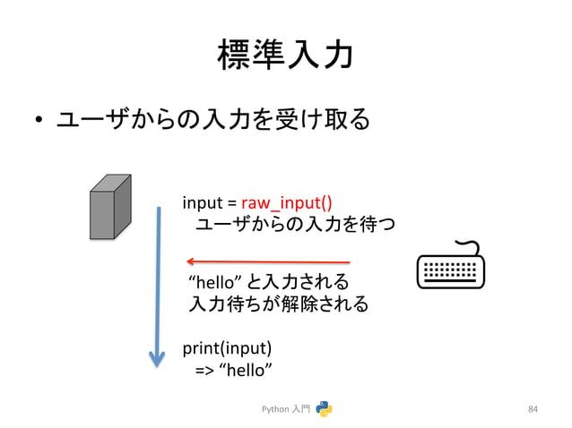 "ᶆ‽ධຊ  • 䝴䞊䝄䛛䜙䛾ධຊ䜢ཷ䛡ྲྀ䜛  䛸ධຊ䛥䜜䜛  ධຊᚅ䛱䛜ゎ㝖䛥䜜䜛  Python  ධ㛛  84  input  =  raw_input()  䝴䞊䝄䛛䜙䛾ධຊ䜢ᚅ䛴  ""hello""  print(input)  =  ""..."