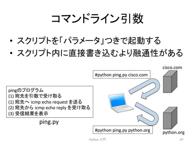 䝁䝬䞁䝗䝷䜲䞁ᘬᩘ  • 䝇䜽䝸䝥䝖䜢䛂䝟䝷䝯䞊䝍䛃䛴䛝䛷㉳ື䛩䜛  • 䝇䜽䝸䝥䝖ෆ䛻┤᥋᭩䛝㎸䜐䜘䜚⼥㏻ᛶ䛜䛒䜛  Python  ධ㛛  87  ping䛾䝥䝻䜾䝷䝮  (1)  ᐄඛ䜢ᘬᩘ䛷ཷ䛡ྲྀ䜛  (1)  ᐄඛ䜈㻌icmp  ec...