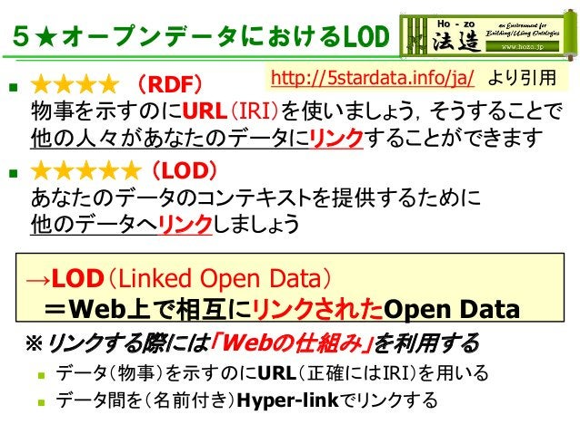 5★オープンデータにおけるLOD ◼ ★★★★ (RDF) 物事を示すのにURL(IRI)を使いましょう,そうすることで 他の人々があなたのデータにリンクすることができます ◼ ★★★★★ (LOD) あなたのデータのコンテキストを提供するため...