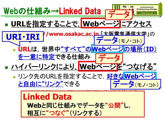 """Webの仕組み→Linked Data ◼ URLを指定することで,Webページにアクセス ◼ 例) http://www.osakac.ac.jp 「大阪電気通信大学」の ページ ◼ URLは,世界中""""すべて""""のWebページの場所(ID) を..."""