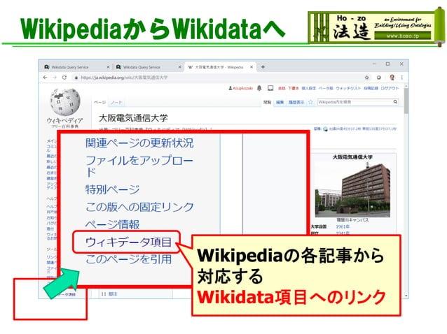 WikipediaからWikidataへ Wikipediaの各記事から 対応する Wikidata項目へのリンク