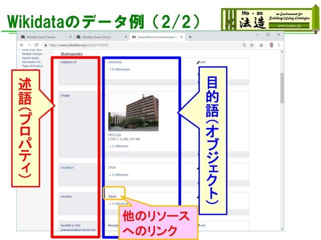 Wikidataのデータ例(2/2) 述 語 (プ ロ パ テ ィ ) 目 的 語 (オ ブ ジ ェ ク ト ) 他のリソース へのリンク