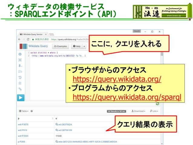 ウィキデータの検索サービス :SPARQLエンドポイント(API) ここに,クエリを入れる ・ブラウザからのアクセス https://query.wikidata.org/ ・プログラムからのアクセス https://query.wikidat...