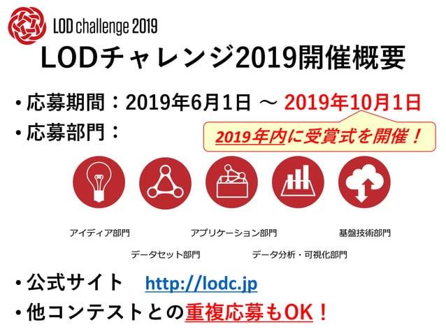 LODチャレンジ2019開催概要 • 応募期間:2019年6月1日 ~ 2019年10月1日 • 応募部門: • 公式サイト http://lodc.jp • 他コンテストとの重複応募もOK! 2019年内に受賞式を開催!