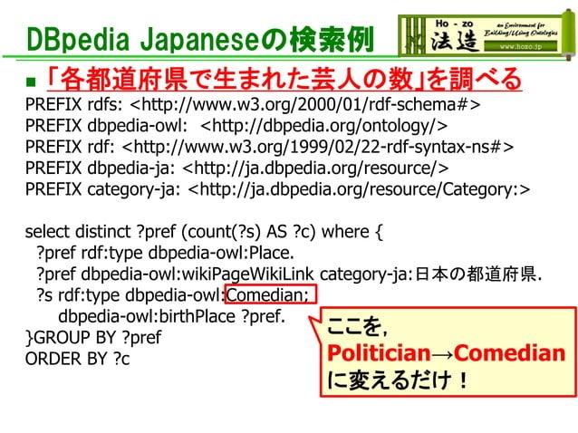 DBpedia Japaneseの検索例 ◼ 「各都道府県で生まれた芸人の数」を調べる PREFIX rdfs: <http://www.w3.org/2000/01/rdf-schema#> PREFIX dbpedia-owl: <http...