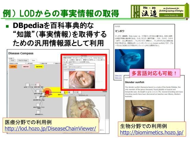 """例)LODからの事実情報の取得 ◼ DBpediaを百科事典的な """"知識""""(事実情報)を取得する ための汎用情報源として利用 医療分野での利用例 http://lod.hozo.jp/DiseaseChainViewer/ 生物分野での利用例 ..."""