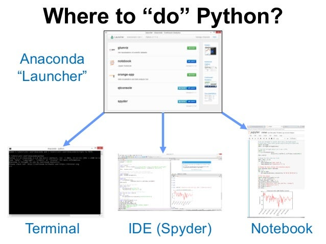 Python For Ocean Science