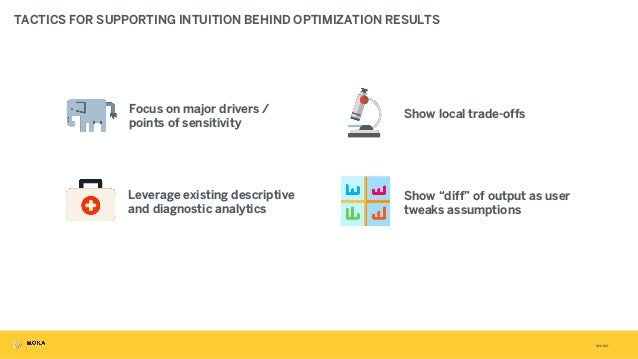 3/31/2017 TACTICS FOR SUPPORTING INTUITION BEHIND OPTIMIZATION RESULTS Leverage existing descriptive and diagnostic analyt...