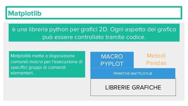 Fordatascientist python matplotlib - Librerias python ...