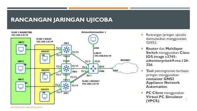 Python Network Programming For Network Engineers Slide 2