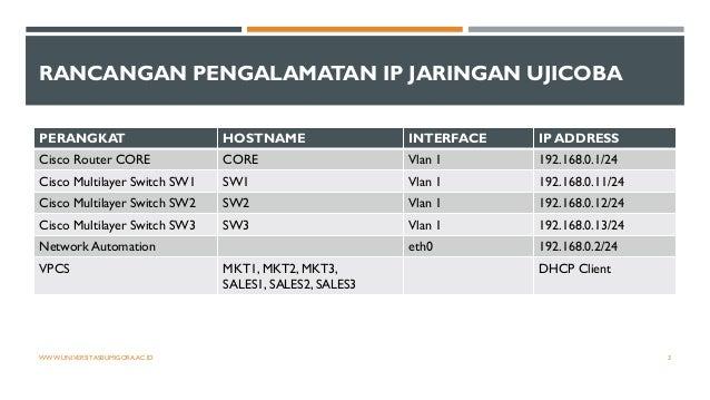 Python Network Programming For Network Engineers Slide 3