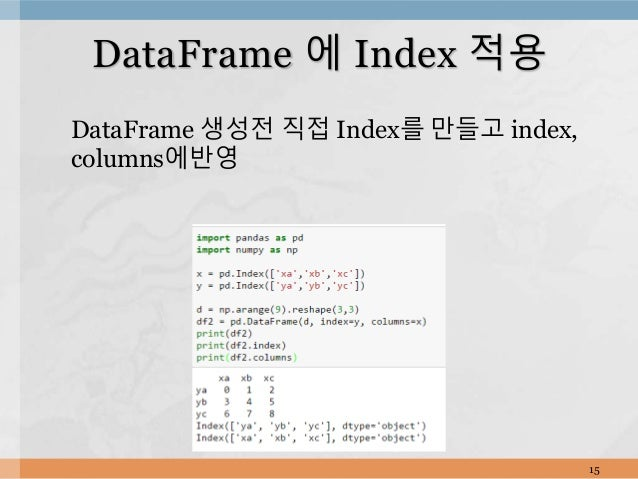 DataFrame 생성전 직접 Index를 만들고 index, columns에반영 15 DataFrame 에 Index 적용
