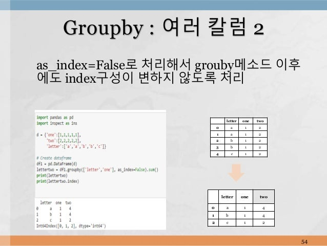 as_index=False로 처리해서 grouby메소드 이후 에도 index구성이 변하지 않도록 처리 54 Groupby : 여러 칼럼 2 letter one two 0 a 1 2 1 a 1 2 2 b 1 2 3 b 1...