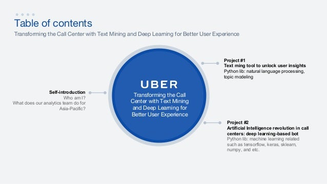 Ubers Machine Learning Projects – Meta Morphoz