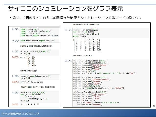 33 Python機械学習プログラミング サイコロのシュミレーションをグラフ表示 ■ 次は、2個のサイコロを100回振った結果をシュミレーションするコードの例です。