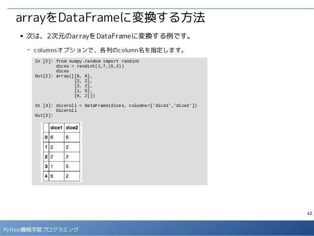 42 Python機械学習プログラミング arrayをDataFrameに変換する方法 ■ 次は、2次元のarrayをDataFrameに変換する例です。 - columnsオプションで、各列のcolumn名を指定します。 In [2]: fr...