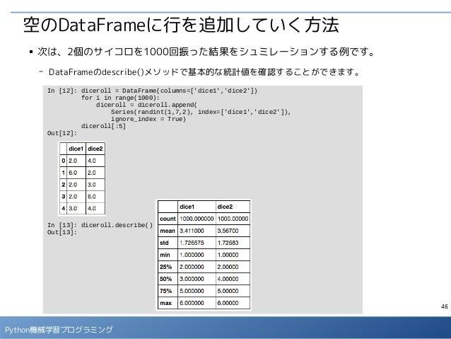 46 Python機械学習プログラミング 空のDataFrameに行を追加していく方法 ■ 次は、2個のサイコロを1000回振った結果をシュミレーションする例です。 - DataFrameのdescribe()メソッドで基本的な統計値を確認する...