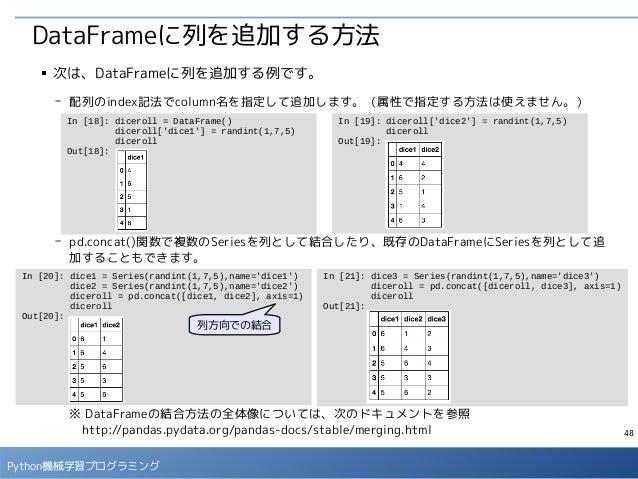 48 Python機械学習プログラミング DataFrameに列を追加する方法 ■ 次は、DataFrameに列を追加する例です。 - 配列のindex記法でcolumn名を指定して追加します。(属性で指定する方法は使えません。) - pd.c...