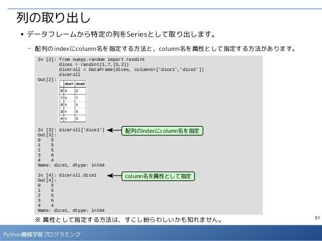 51 Python機械学習プログラミング 列の取り出し ■ データフレームから特定の列をSeriesとして取り出します。 - 配列のindexにcolumn名を指定する方法と、column名を属性として指定する方法があります。 ※ 属性として指...