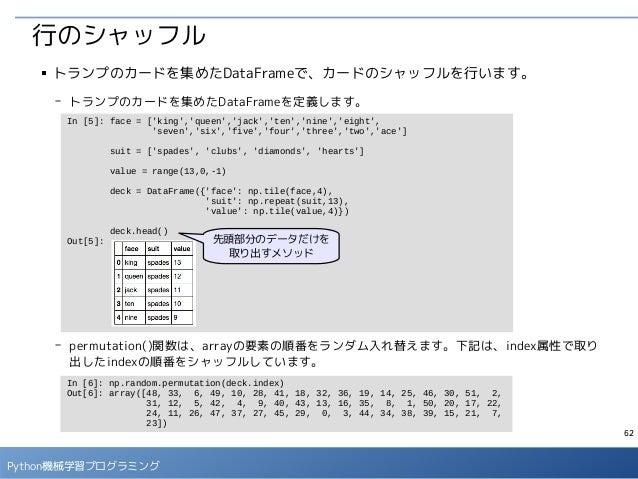 62 Python機械学習プログラミング 行のシャッフル ■ トランプのカードを集めたDataFrameで、カードのシャッフルを行います。 - トランプのカードを集めたDataFrameを定義します。 - permutation()関数は、ar...
